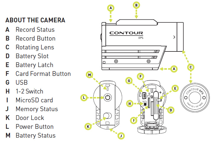 Contour Gps Инструкция img-1